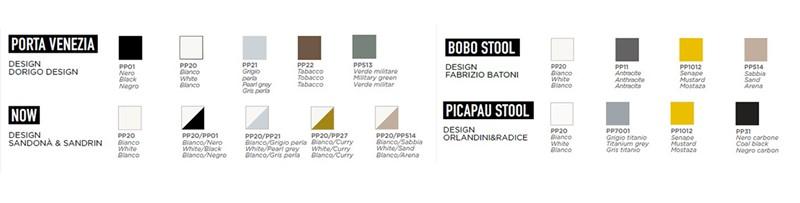 UItlopende kleuren 2020 Bobo, Picapau, Now, Porta Venezia